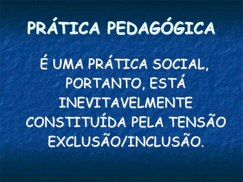 É UMA PRÁTICA SOCIAL, PORTANTO, ESTÁ INEVITAVELMENTE CONSTITUÍDA PELA TENSÃO EXCLUSÃO/INCLUSÃO.