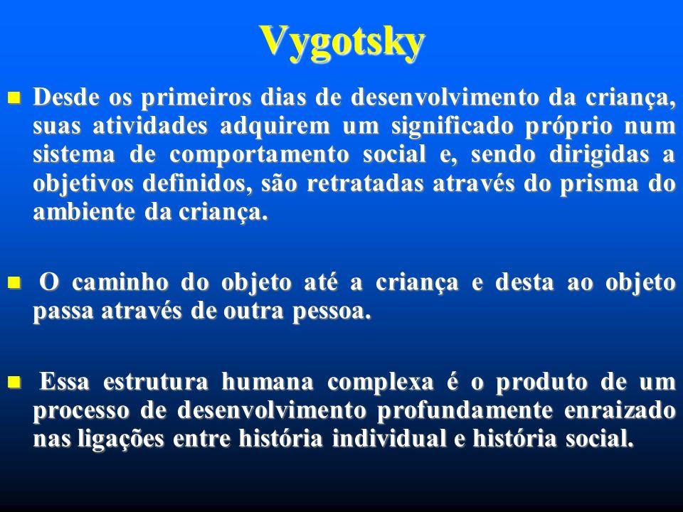 Vygotsky Desde os primeiros dias de desenvolvimento da criança, suas atividades adquirem um significado próprio num sistema de comportamento social e, sendo dirigidas a objetivos definidos, são retratadas através do prisma do ambiente da criança.