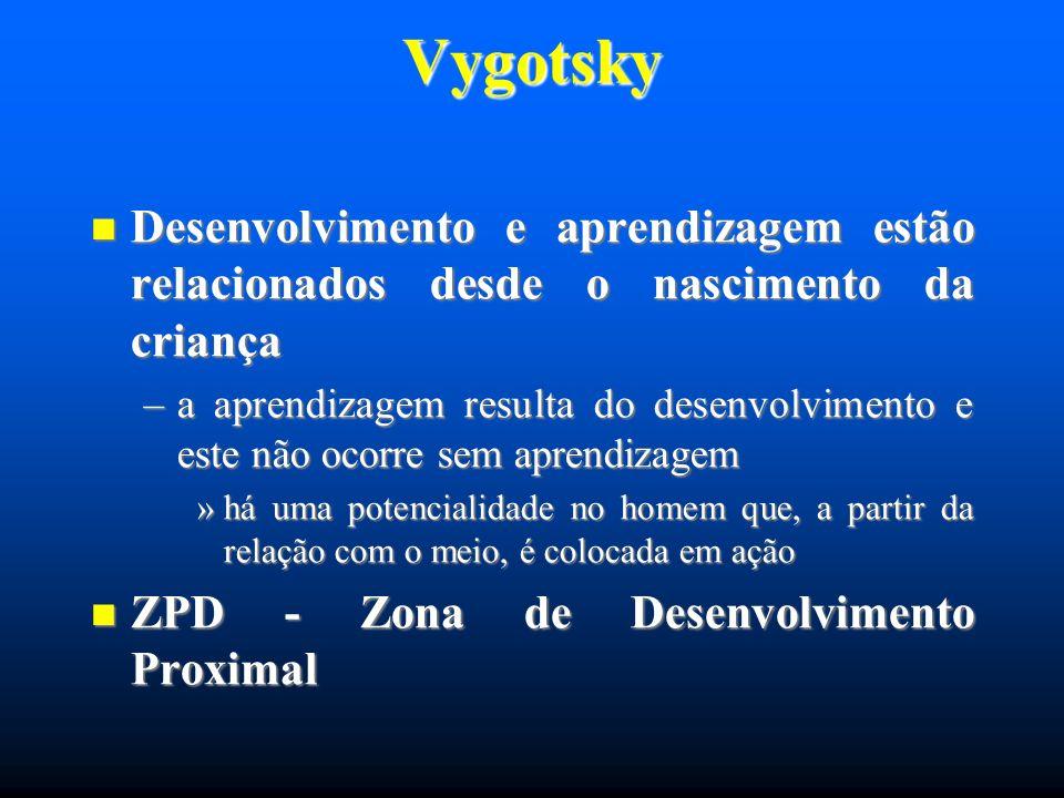 Vygotsky Desenvolvimento e aprendizagem estão relacionados desde o nascimento da criança Desenvolvimento e aprendizagem estão relacionados desde o nascimento da criança –a aprendizagem resulta do desenvolvimento e este não ocorre sem aprendizagem »há uma potencialidade no homem que, a partir da relação com o meio, é colocada em ação ZPD - Zona de Desenvolvimento Proximal ZPD - Zona de Desenvolvimento Proximal