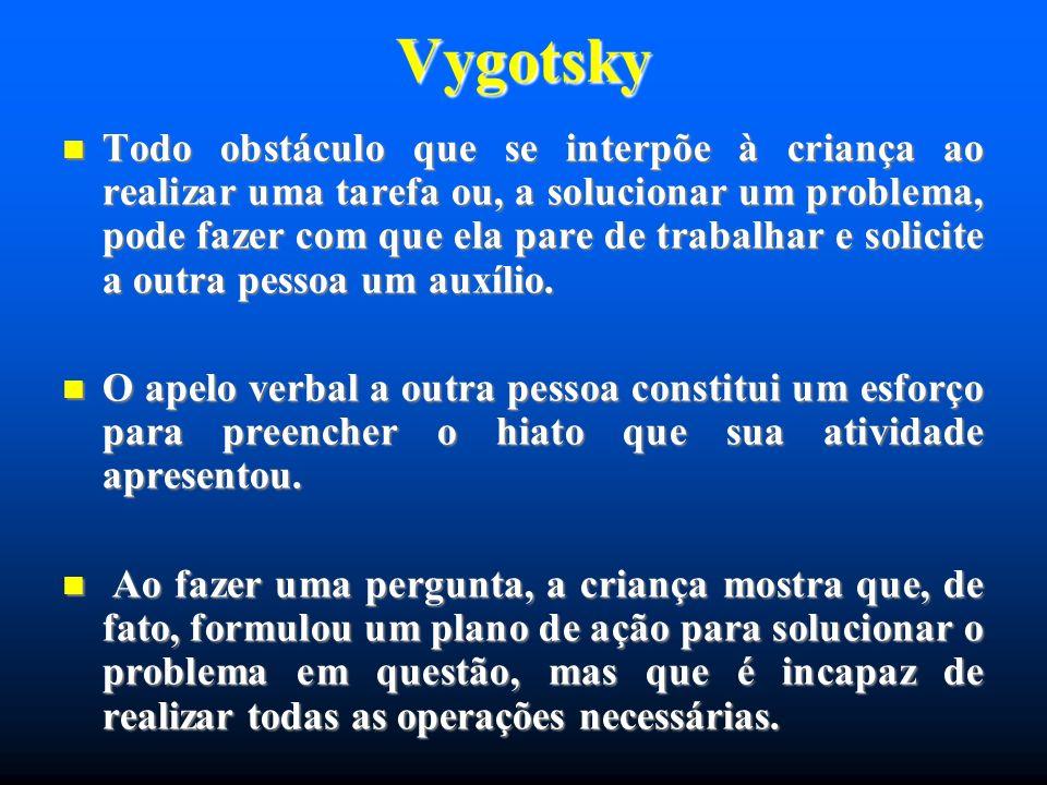 Vygotsky Todo obstáculo que se interpõe à criança ao realizar uma tarefa ou, a solucionar um problema, pode fazer com que ela pare de trabalhar e solicite a outra pessoa um auxílio.