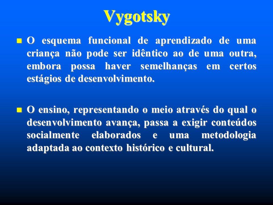 Vygotsky O esquema funcional de aprendizado de uma criança não pode ser idêntico ao de uma outra, embora possa haver semelhanças em certos estágios de desenvolvimento.