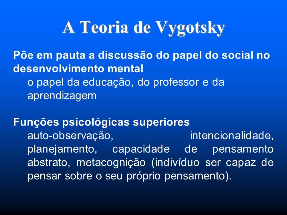 A Teoria de Vygotsky Põe em pauta a discussão do papel do social no desenvolvimento mental o papel da educação, do professor e da aprendizagem Funções psicológicas superiores auto-observação, intencionalidade, planejamento, capacidade de pensamento abstrato, metacognição (indivíduo ser capaz de pensar sobre o seu próprio pensamento).