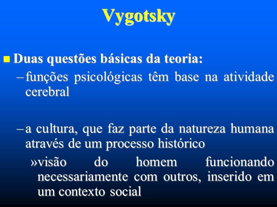 Vygotsky Duas questões básicas da teoria: Duas questões básicas da teoria: –funções psicológicas têm base na atividade cerebral –a cultura, que faz parte da natureza humana através de um processo histórico »visão do homem funcionando necessariamente com outros, inserido em um contexto social