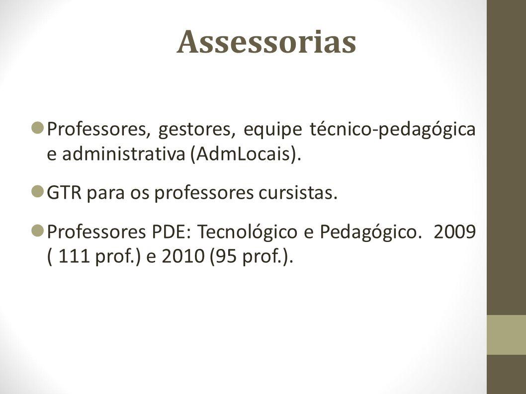 Projetos da SEED.Anjo da escola – Apucarana e Arapongas Curso de Mídias na Educação/MEC.