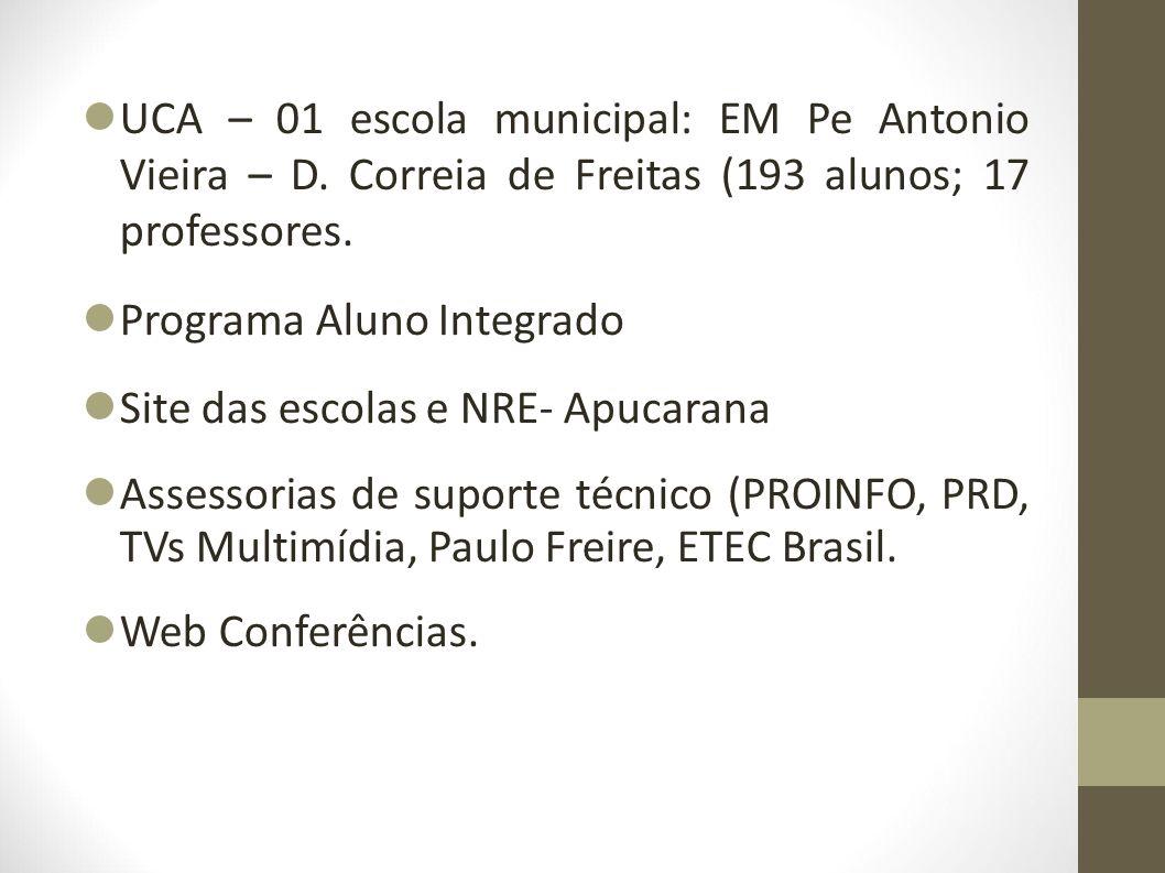 Oficinas Introdução Educação Digital DITEC/MEC.