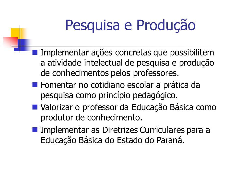 Pesquisa e Produção Implementar ações concretas que possibilitem a atividade intelectual de pesquisa e produção de conhecimentos pelos professores. Fo