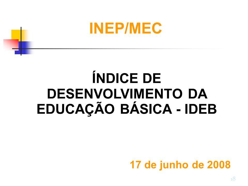 18 ÍNDICE DE DESENVOLVIMENTO DA EDUCAÇÃO BÁSICA - IDEB INEP/MEC 17 de junho de 2008