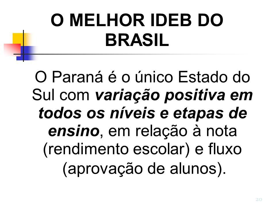 20 O Paraná é o único Estado do Sul com variação positiva em todos os níveis e etapas de ensino, em relação à nota (rendimento escolar) e fluxo (aprov