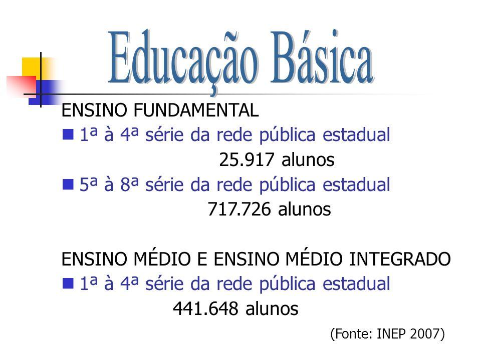 ENSINO FUNDAMENTAL 1ª à 4ª série da rede pública estadual 25.917 alunos 5ª à 8ª série da rede pública estadual 717.726 alunos ENSINO MÉDIO E ENSINO MÉ