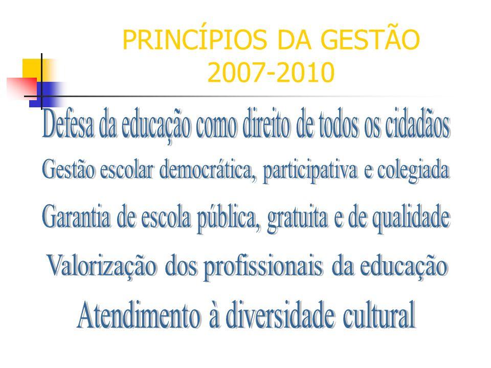 PRINCÍPIOS DA GESTÃO 2007-2010