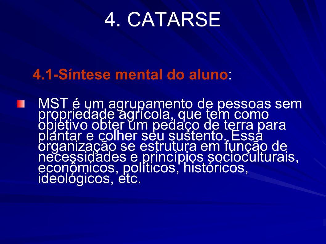 4. CATARSE 4.1-Síntese mental do aluno: MST é um agrupamento de pessoas sem propriedade agrícola, que tem como objetivo obter um pedaço de terra para