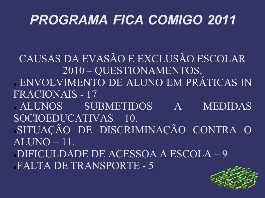 PROGRAMA FICA COMIGO 2011 CAUSAS DA EVASÃO E EXCLUSÃO ESCOLAR 2010 – QUESTIONAMENTOS. ENVOLVIMENTO DE ALUNO EM PRÁTICAS IN FRACIONAIS - 17 ALUNOS SUBM