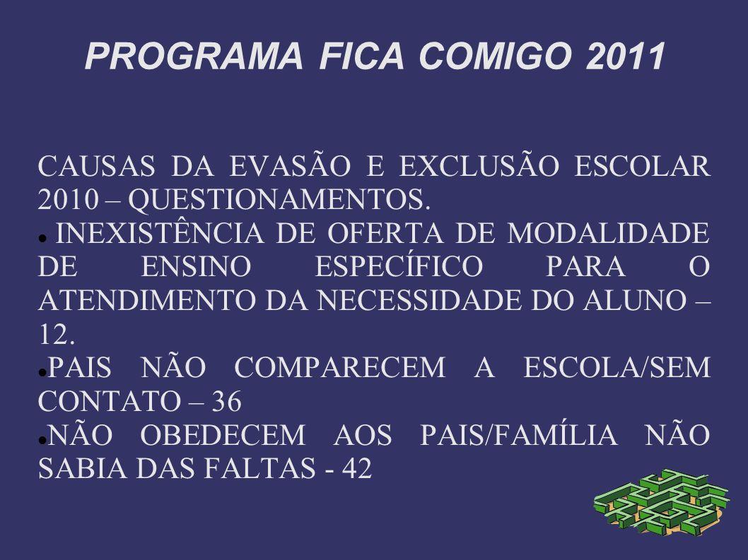 PROGRAMA FICA COMIGO 2011 CAUSAS DA EVASÃO E EXCLUSÃO ESCOLAR 2010 – QUESTIONAMENTOS. INEXISTÊNCIA DE OFERTA DE MODALIDADE DE ENSINO ESPECÍFICO PARA O