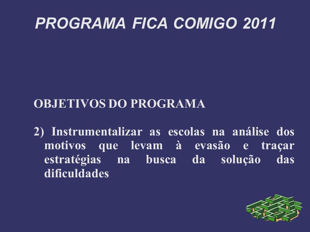 PROGRAMA FICA COMIGO 2011 CAUSAS DA EVASÃO E EXCLUSÃO ESCOLAR 2010 – QUESTIONAMENTOS.