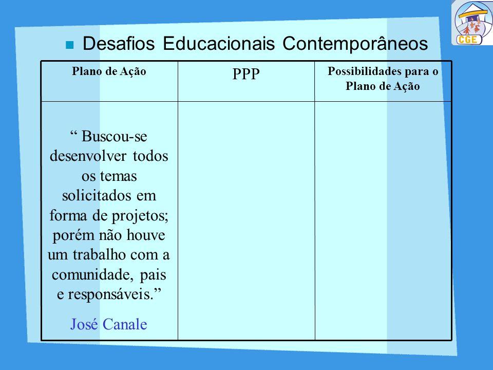 Desafios Educacionais Contemporâneos Possibilidades para o Plano de Ação PPP Plano de Ação Buscou-se desenvolver todos os temas solicitados em forma d