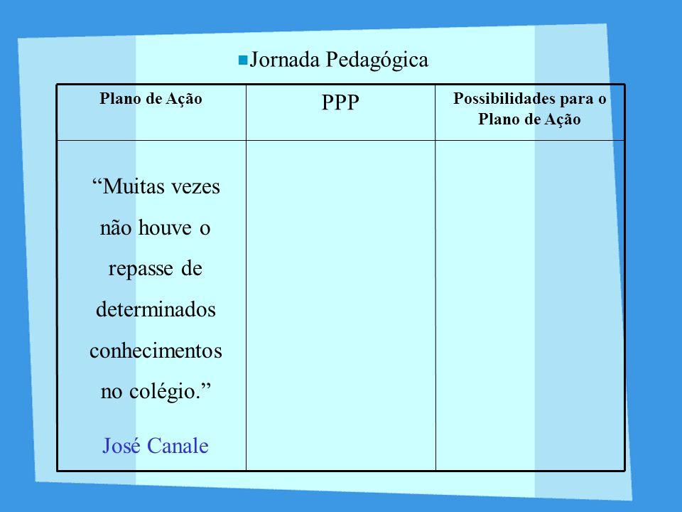 Jornada Pedagógica Possibilidades para o Plano de Ação PPP Plano de Ação Muitas vezes não houve o repasse de determinados conhecimentos no colégio. Jo