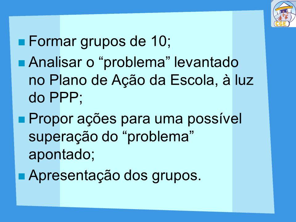 Formar grupos de 10; Analisar o problema levantado no Plano de Ação da Escola, à luz do PPP; Propor ações para uma possível superação do problema apon