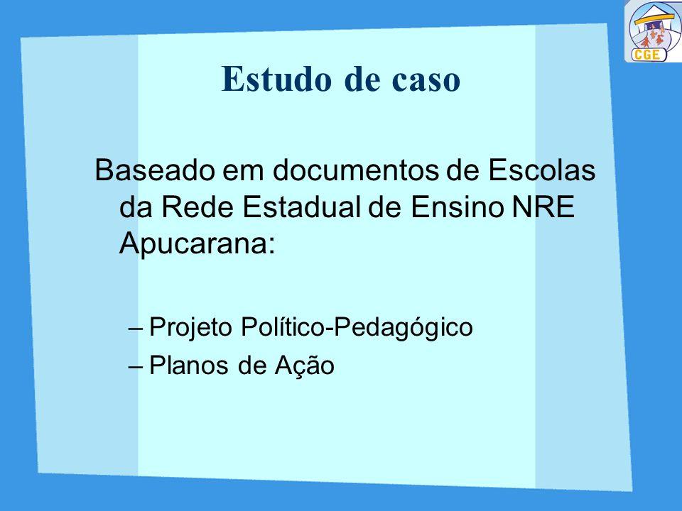 Estudo de caso Baseado em documentos de Escolas da Rede Estadual de Ensino NRE Apucarana: –Projeto Político-Pedagógico –Planos de Ação