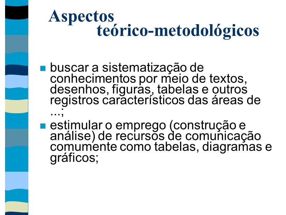 Aspectos teórico-metodológicos buscar a sistematização de conhecimentos por meio de textos, desenhos, figuras, tabelas e outros registros característi