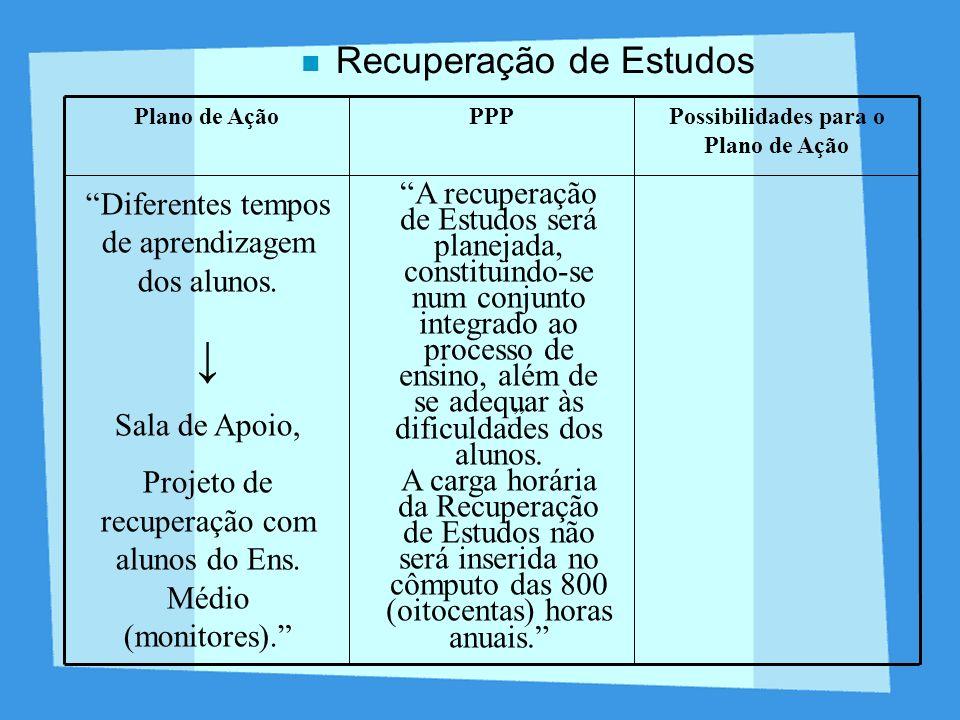 Recuperação de Estudos Possibilidades para o Plano de Ação PPPPlano de Ação. Diferentes tempos de aprendizagem dos alunos. Sala de Apoio, Projeto de r