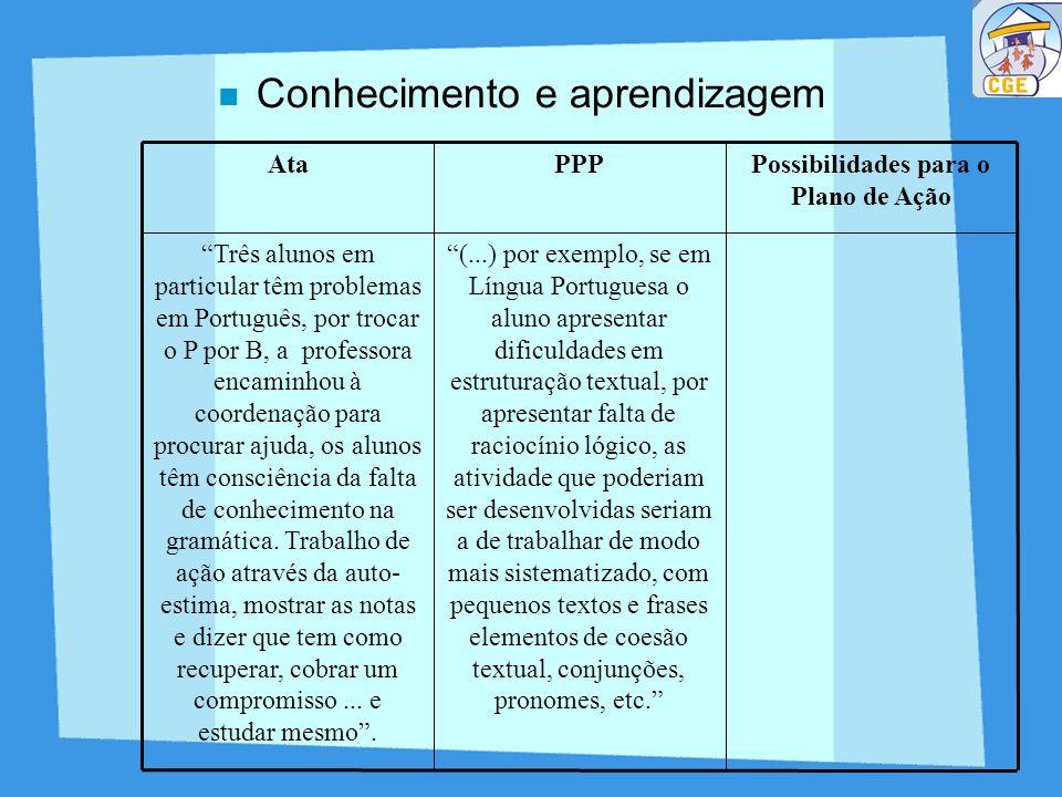 Conhecimento e aprendizagem (...) por exemplo, se em Língua Portuguesa o aluno apresentar dificuldades em estruturação textual, por apresentar falta d