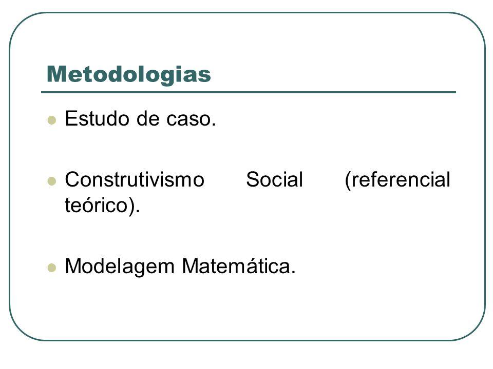 Produtos para uso didático Modelo matemático da absorção dos anticoncepcionais.