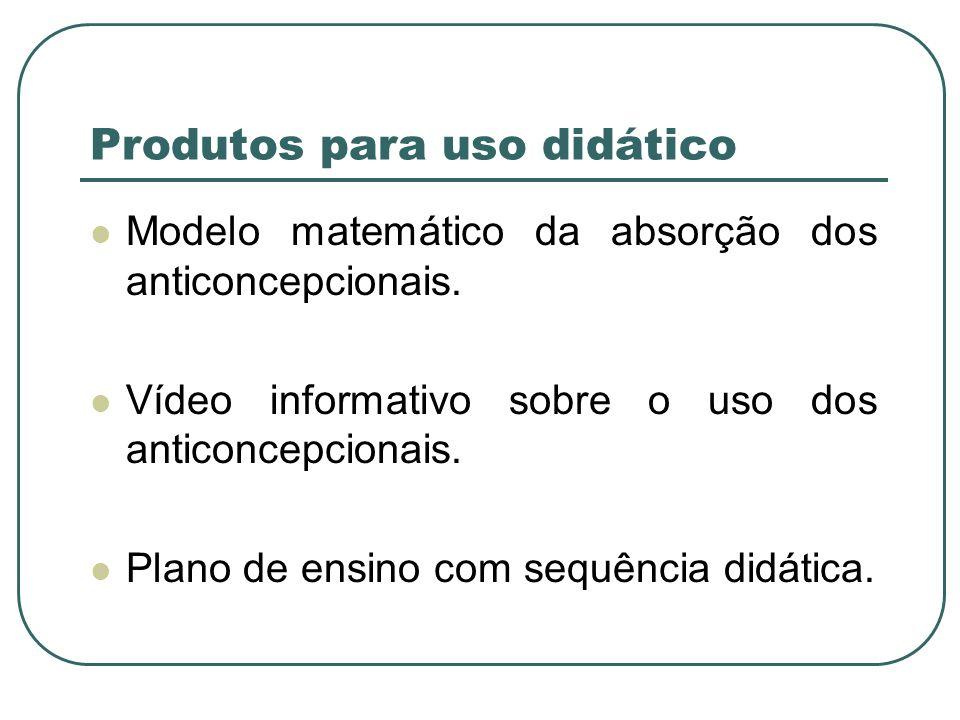 Produtos para uso didático Modelo matemático da absorção dos anticoncepcionais. Vídeo informativo sobre o uso dos anticoncepcionais. Plano de ensino c