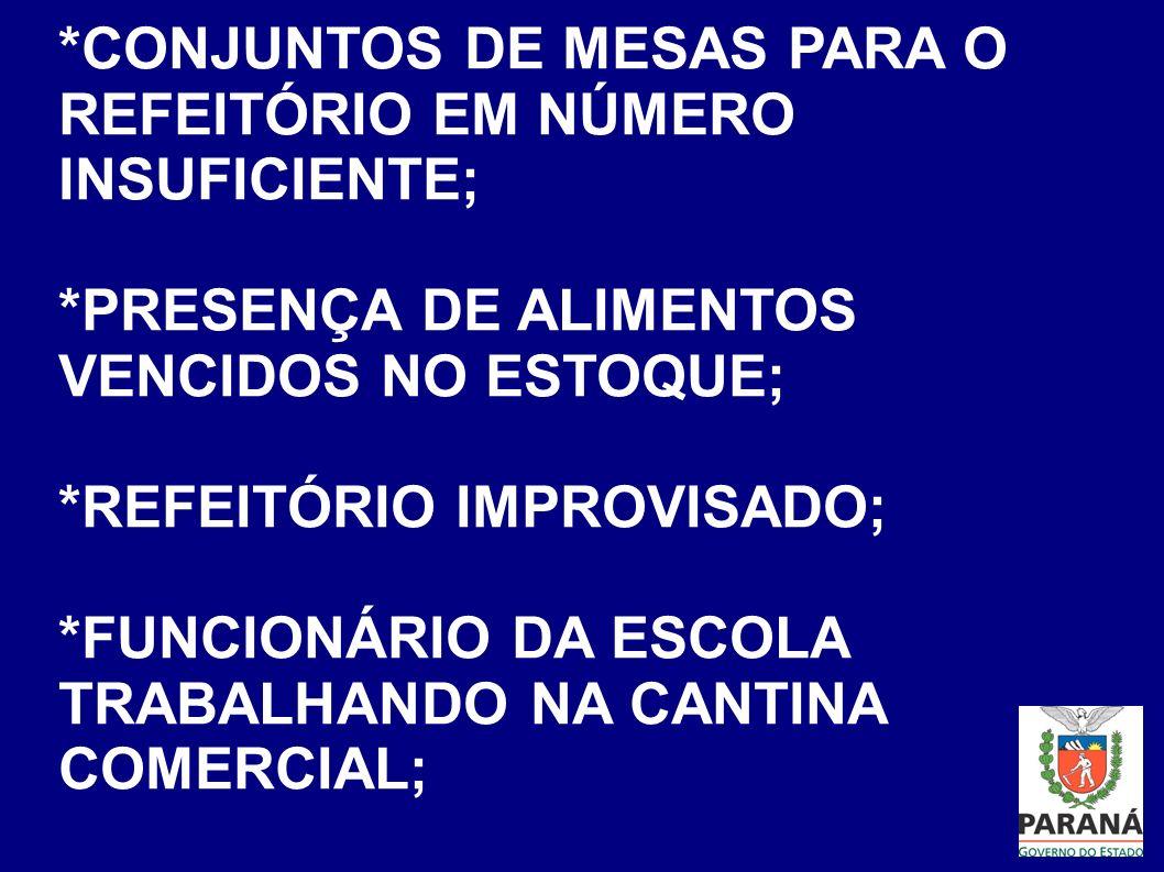 *COMERCIALIZAÇÃO DE PRODUTOS PROIBIDOS PELO ART 2º DA LEI 14.855 DE 19/10/2005; *BOTIJÃO DE GÁS INSTALADO DENTRO DA COZINHA; *ETIQUETA DE IDENTIFICAÇÃO COM VALIDADE DOS ALIMENTOS DESATUALIZADA;