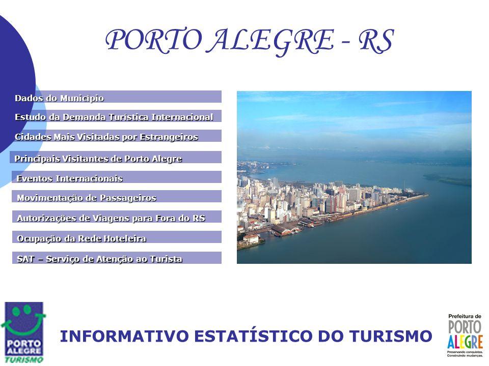 PORTO ALEGRE - RS INFORMATIVO ESTATÍSTICO DO TURISMO Estudo da Demanda Turística Internacional Estudo da Demanda Turística Internacional Movimentação