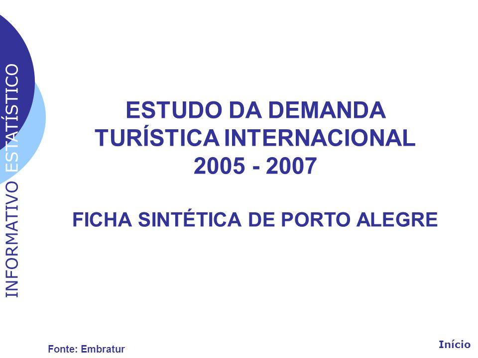 ESTUDO DA DEMANDA TURÍSTICA INTERNACIONAL 2005 - 2007 FICHA SINTÉTICA DE PORTO ALEGRE Início INFORMATIVO ESTATÍSTICO Fonte: Embratur
