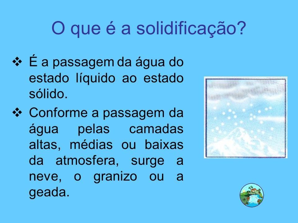 O que é a solidificação? É a passagem da água do estado líquido ao estado sólido. Conforme a passagem da água pelas camadas altas, médias ou baixas da