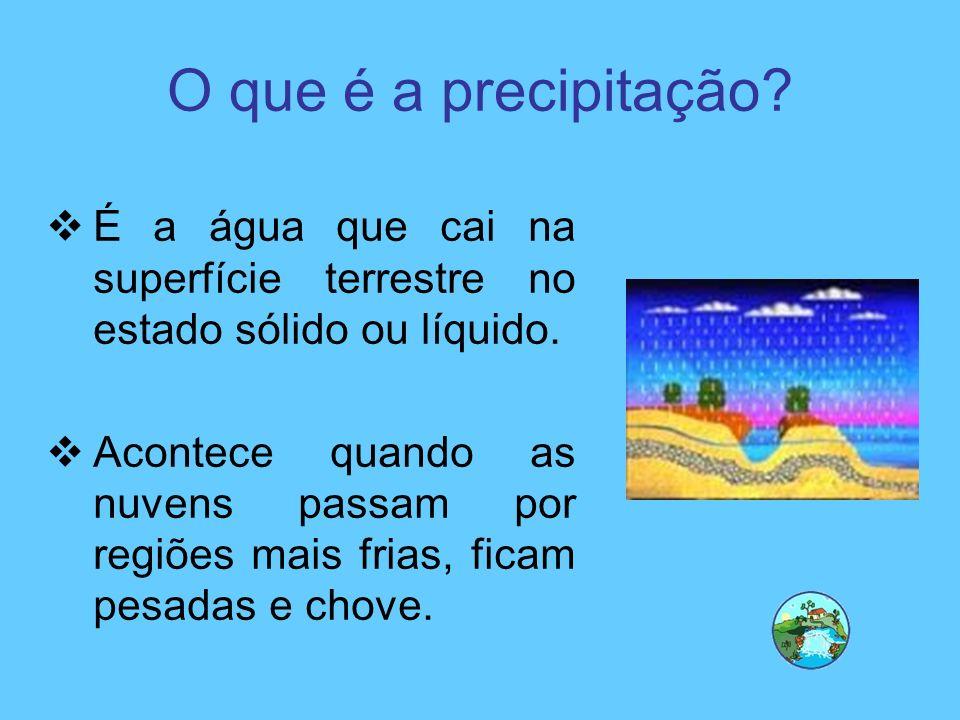 O que é a precipitação.É a água que cai na superfície terrestre no estado sólido ou líquido.