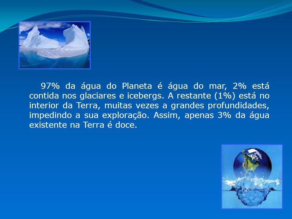 97% da água do Planeta é água do mar, 2% está contida nos glaciares e icebergs.