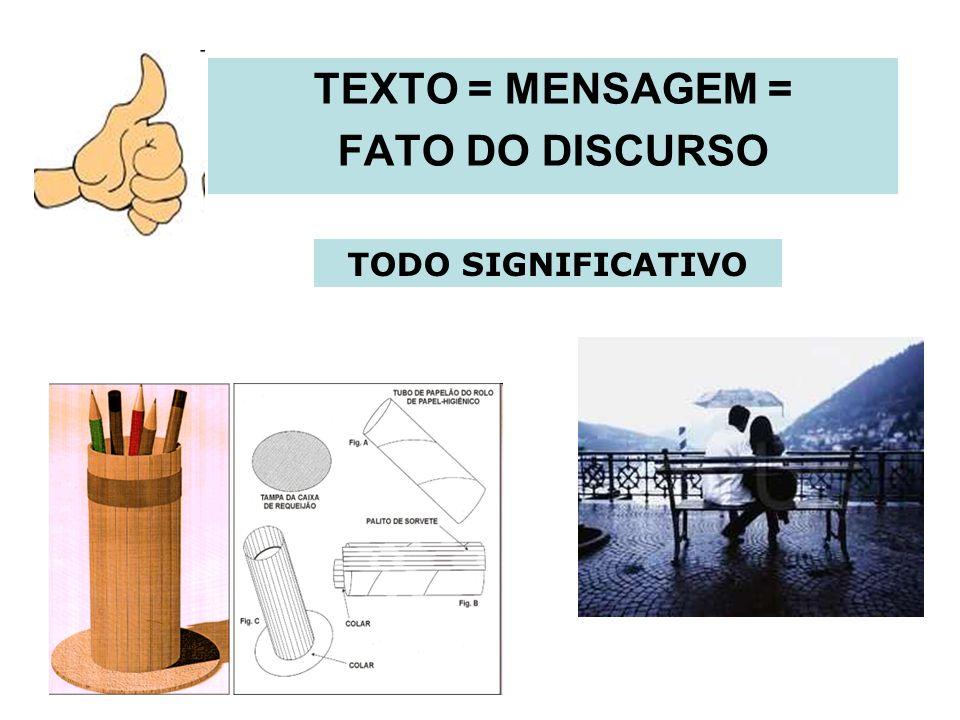 TEXTO = MENSAGEM = FATO DO DISCURSO TODO SIGNIFICATIVO