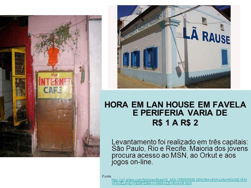 HORA EM LAN HOUSE EM FAVELA E PERIFERIA VARIA DE R$ 1 A R$ 2 Levantamento foi realizado em três capitais: São Paulo, Rio e Recife. Maioria dos jovens
