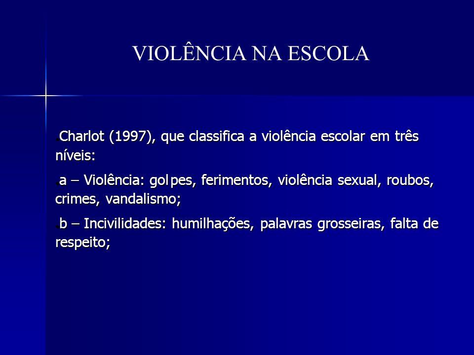 VIOLÊNCIA NA ESCOLA Charlot (1997), que classifica a violência escolar em três níveis: Charlot (1997), que classifica a violência escolar em três níve