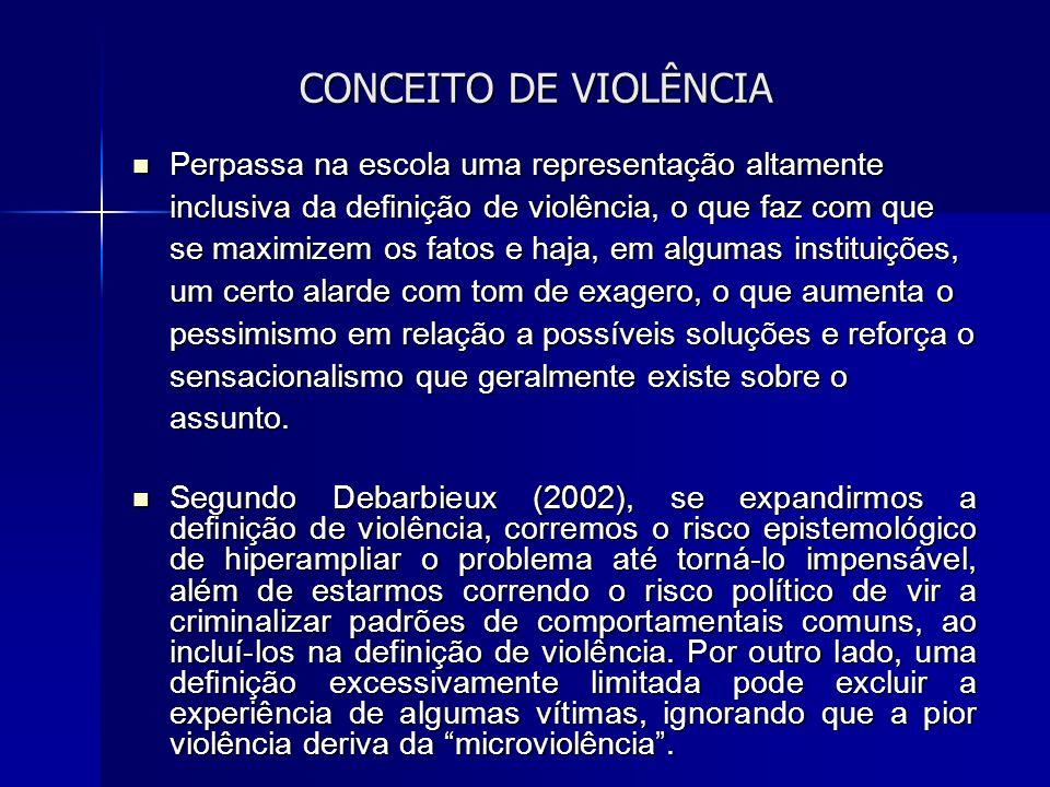 CONCEITO DE VIOLÊNCIA Perpassa na escola uma representação altamente inclusiva da definição de violência, o que faz com que se maximizem os fatos e ha