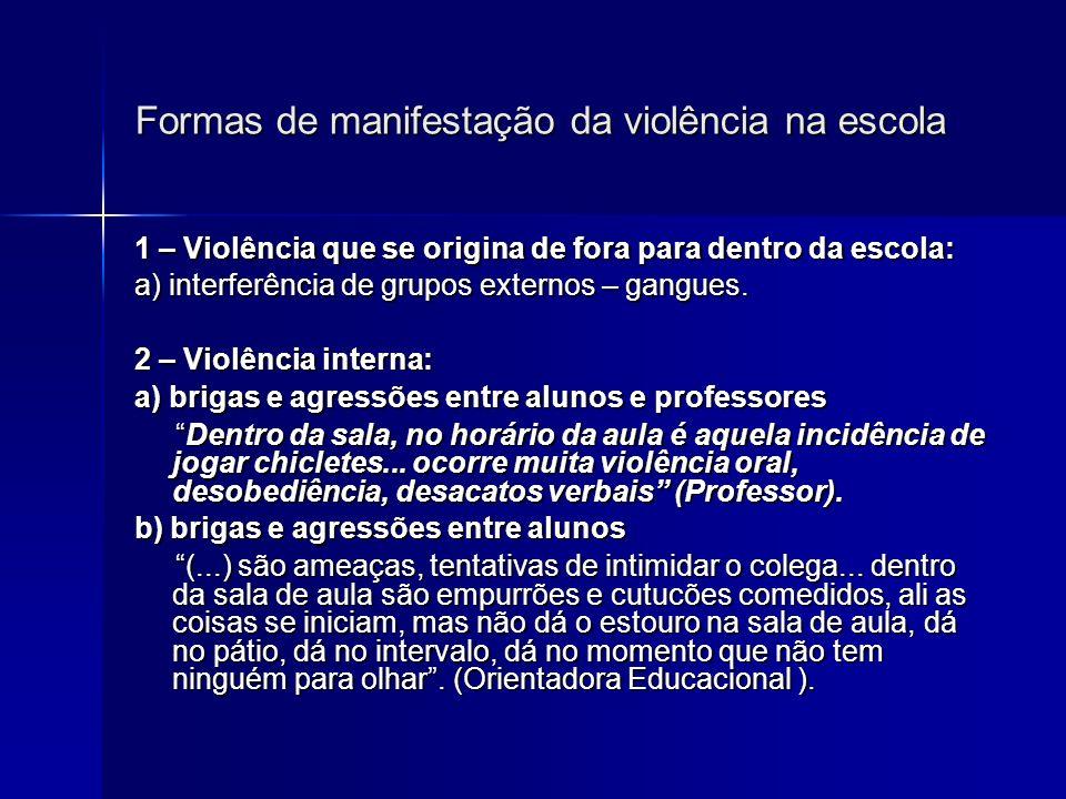 Formas de manifestação da violência na escola 1 – Violência que se origina de fora para dentro da escola: a) interferência de grupos externos – gangue