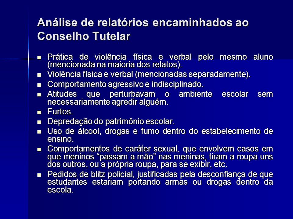 Análise de relatórios encaminhados ao Conselho Tutelar Prática de violência física e verbal pelo mesmo aluno (mencionada na maioria dos relatos). Prát