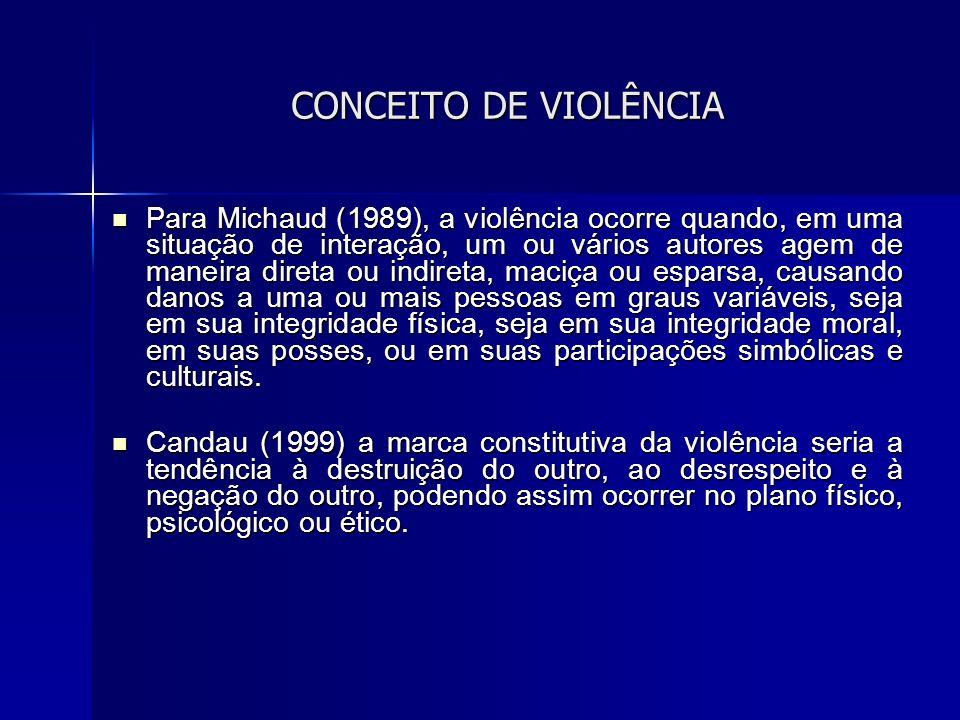 CONCEITO DE VIOLÊNCIA Para Michaud (1989), a violência ocorre quando, em uma situação de interação, um ou vários autores agem de maneira direta ou ind