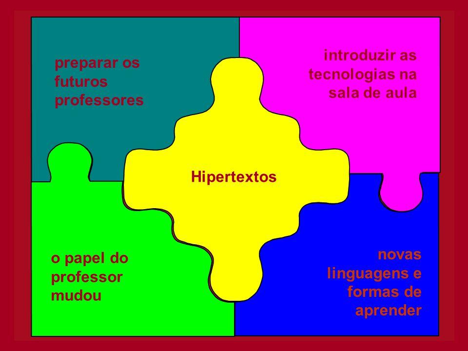 preparar os futuros professores introduzir as tecnologias na sala de aula o papel do professor mudou novas linguagens e formas de aprender Hipertextos