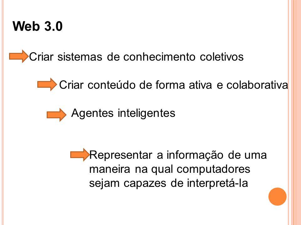 Criar sistemas de conhecimento coletivos Criar conteúdo de forma ativa e colaborativa Agentes inteligentes Representar a informação de uma maneira na