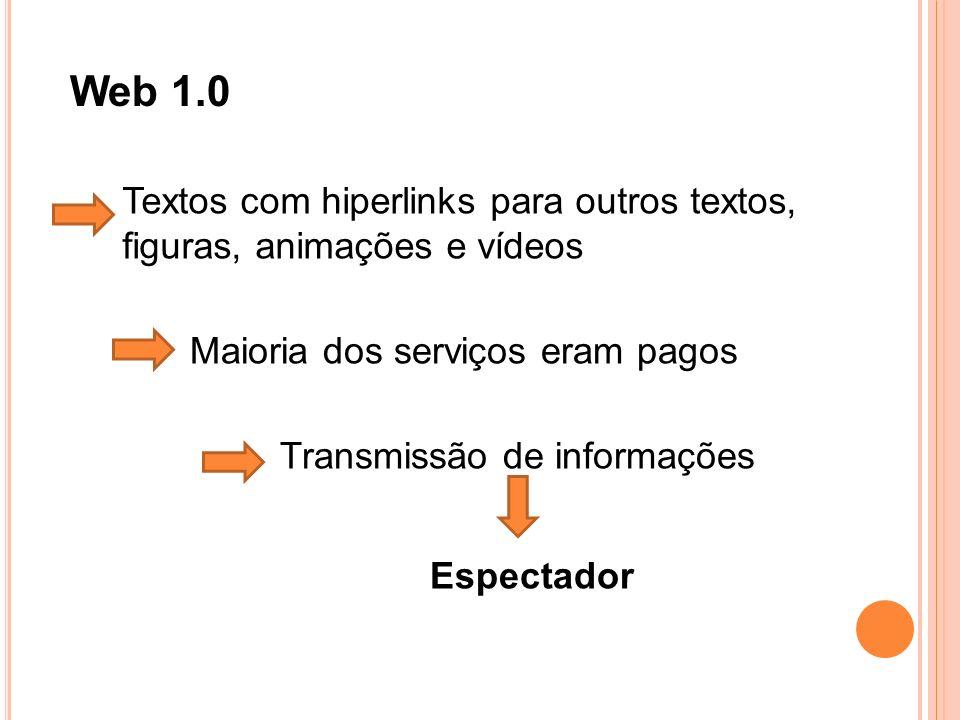 Web da informação Web do conhecimento