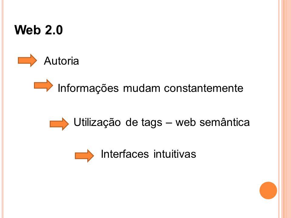 Autoria Interfaces intuitivas Informações mudam constantemente Utilização de tags – web semântica Web 2.0