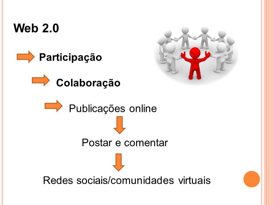 Publicações online Postar e comentar Redes sociais/comunidades virtuais Colaboração Participação Web 2.0