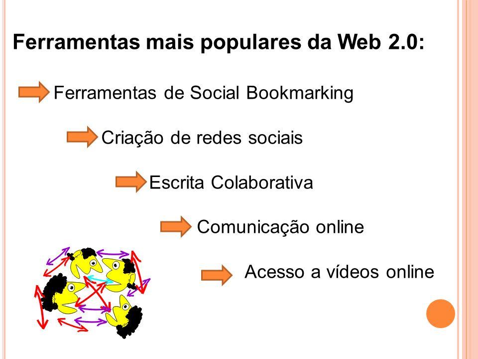Ferramentas de Social Bookmarking Criação de redes sociais Escrita Colaborativa Comunicação online Acesso a vídeos online Ferramentas mais populares da Web 2.0: