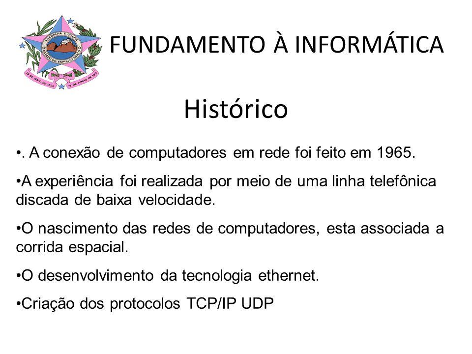 Histórico. A conexão de computadores em rede foi feito em 1965. A experiência foi realizada por meio de uma linha telefônica discada de baixa velocida