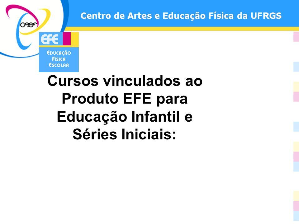 Cursos vinculados ao Produto EFE para Educação Infantil e Séries Iniciais: