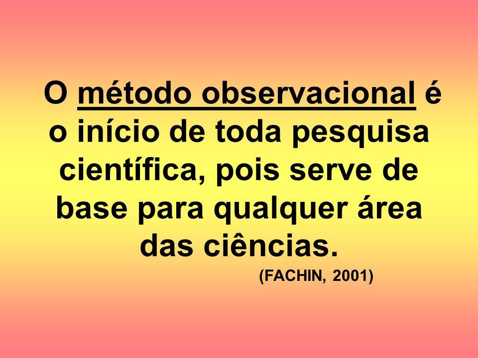 O método observacional é o início de toda pesquisa científica, pois serve de base para qualquer área das ciências. (FACHIN, 2001)