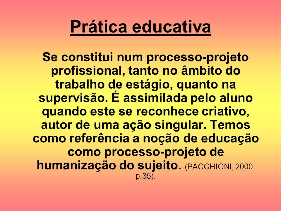 Prática educativa Se constitui num processo-projeto profissional, tanto no âmbito do trabalho de estágio, quanto na supervisão. É assimilada pelo alun
